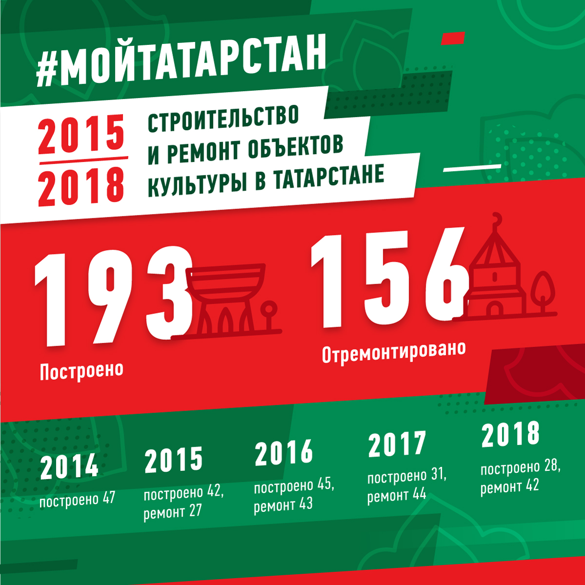 moj-tatarstan-stroitelstvo-obektov